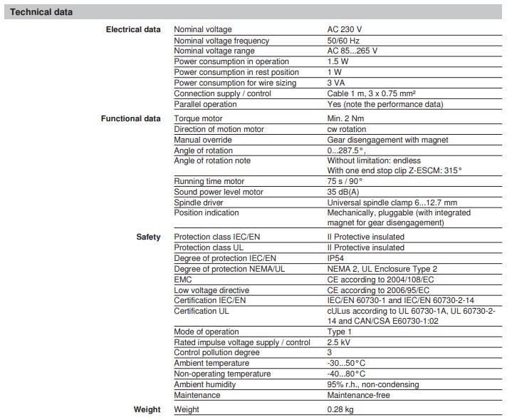 Belimo CM230-R - specyfikacja