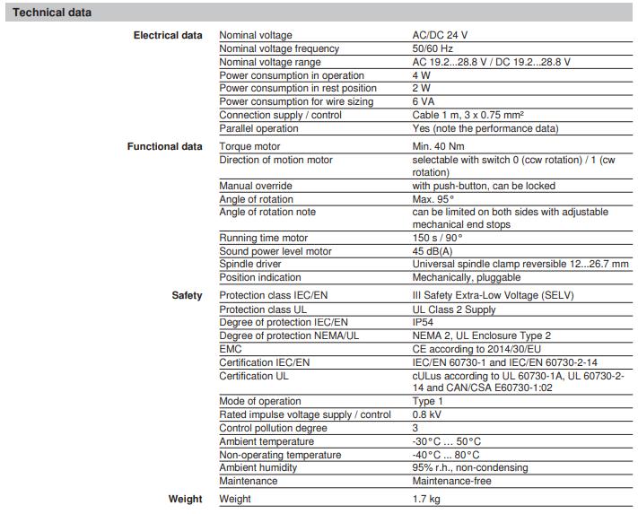 Belimo GM24A - specyfikacja