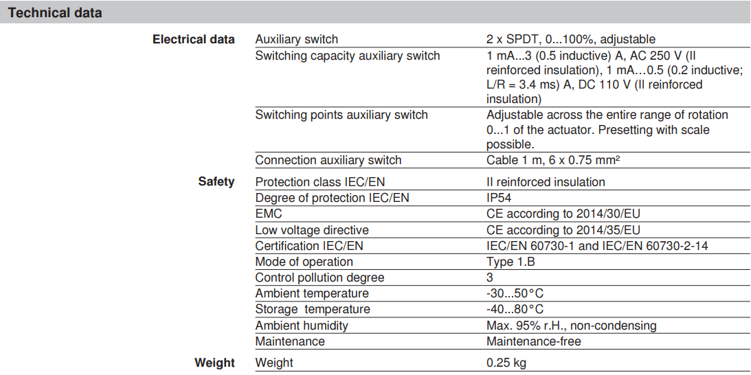 Belimo s2a-f - specyfikacja