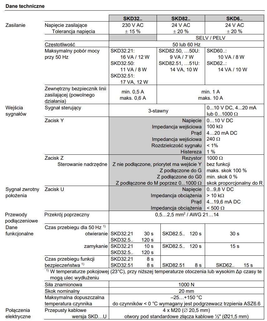 Siemens skd32 - specyfikacja